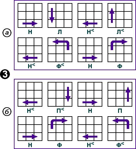 кубик-рубика схема. рис. 5